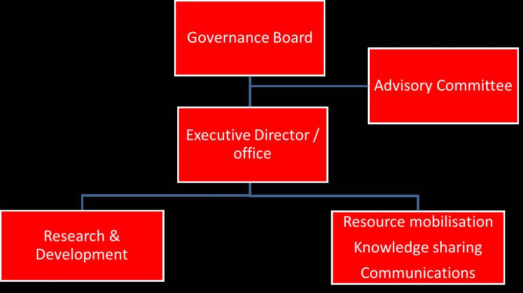 figure 9 organisation structure